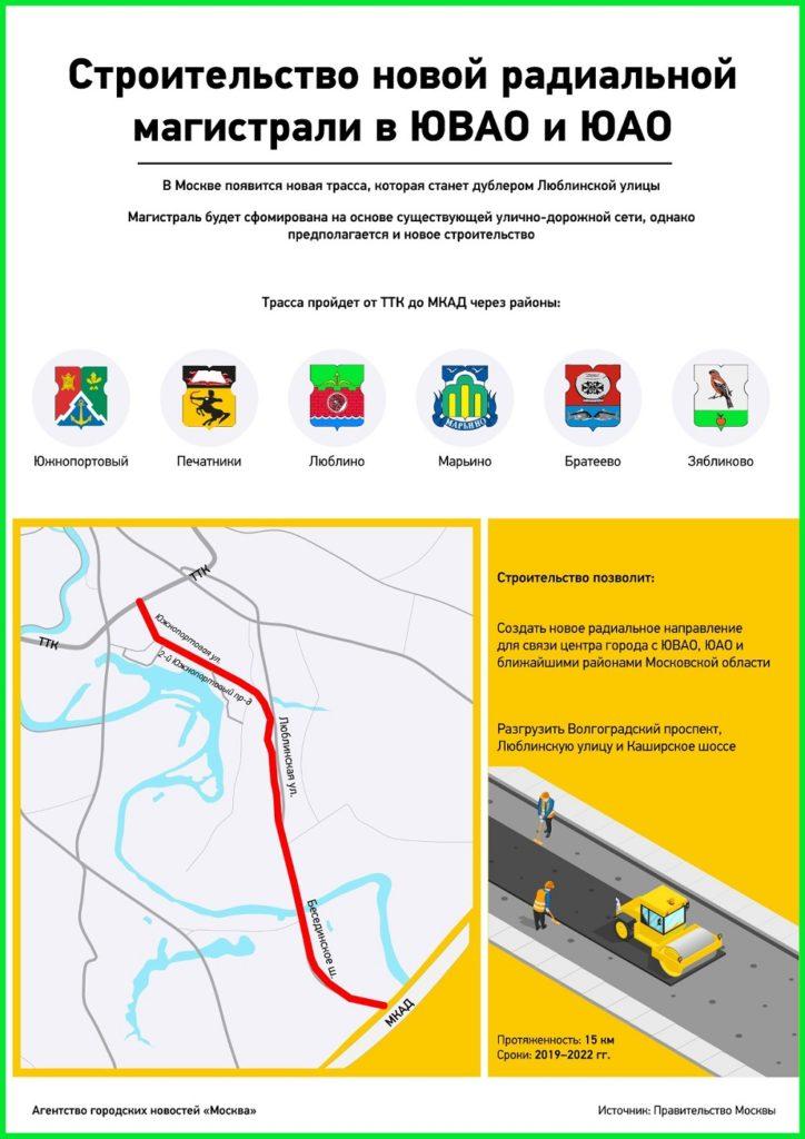 radialnaja magistral v juvao i juao 724x1024 - Район Марьино в ЮВАО: описание, преимущества и недостатки