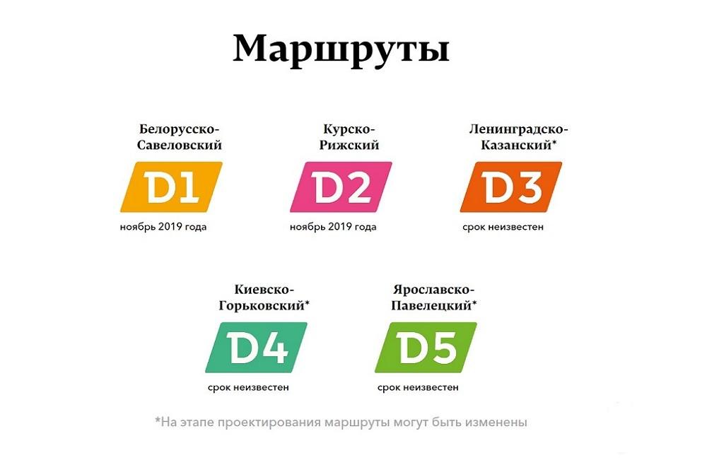 marshruty mcd - Как МЦД повлияли на цены квартир в Новой Москве и Подмосковье